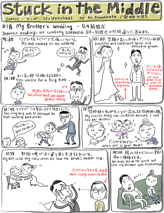 comic_episode18_tawedding